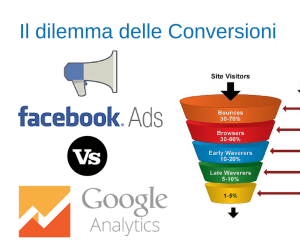 conteggio conversioni facebook google analytics