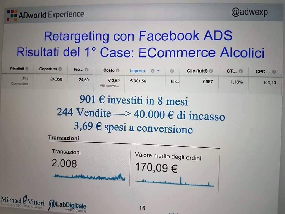 caso studio facebook