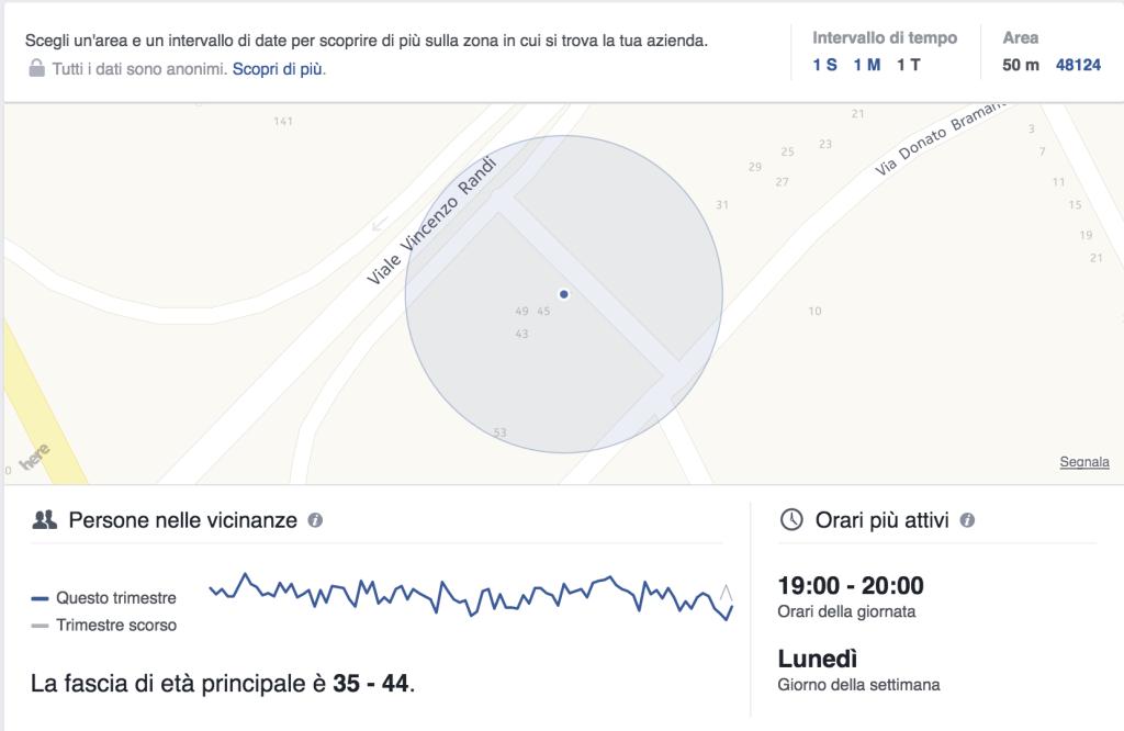 statistiche facebook local
