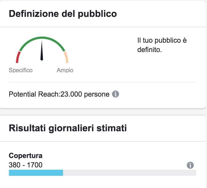 copertura potenziale pubblico campagne facebook ads