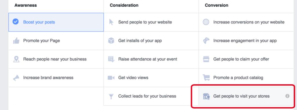 facebook ads visitare negozio