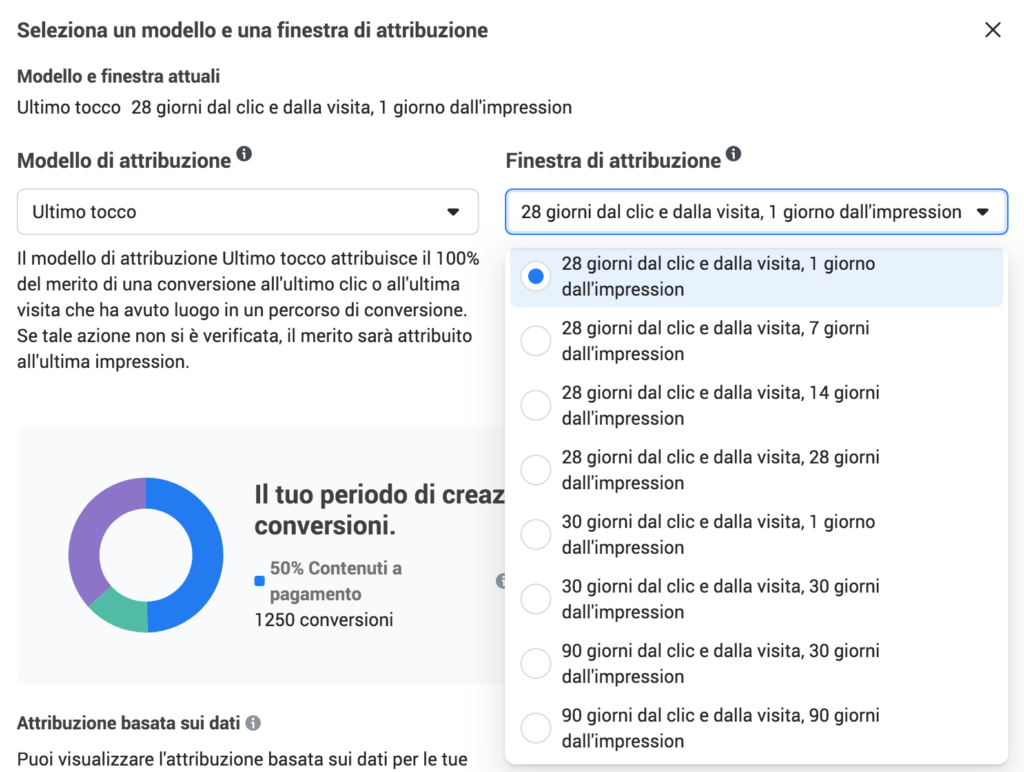 facebook attribution modelli