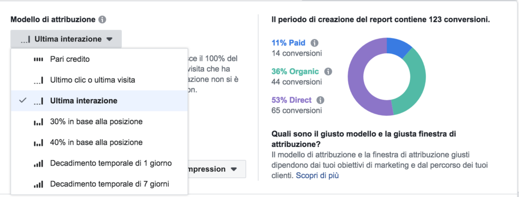 modelli di attribuzione facebook ads