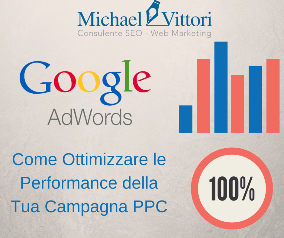 Come e Quando Ottimizzare le performance di una Campagna PPC AdWords