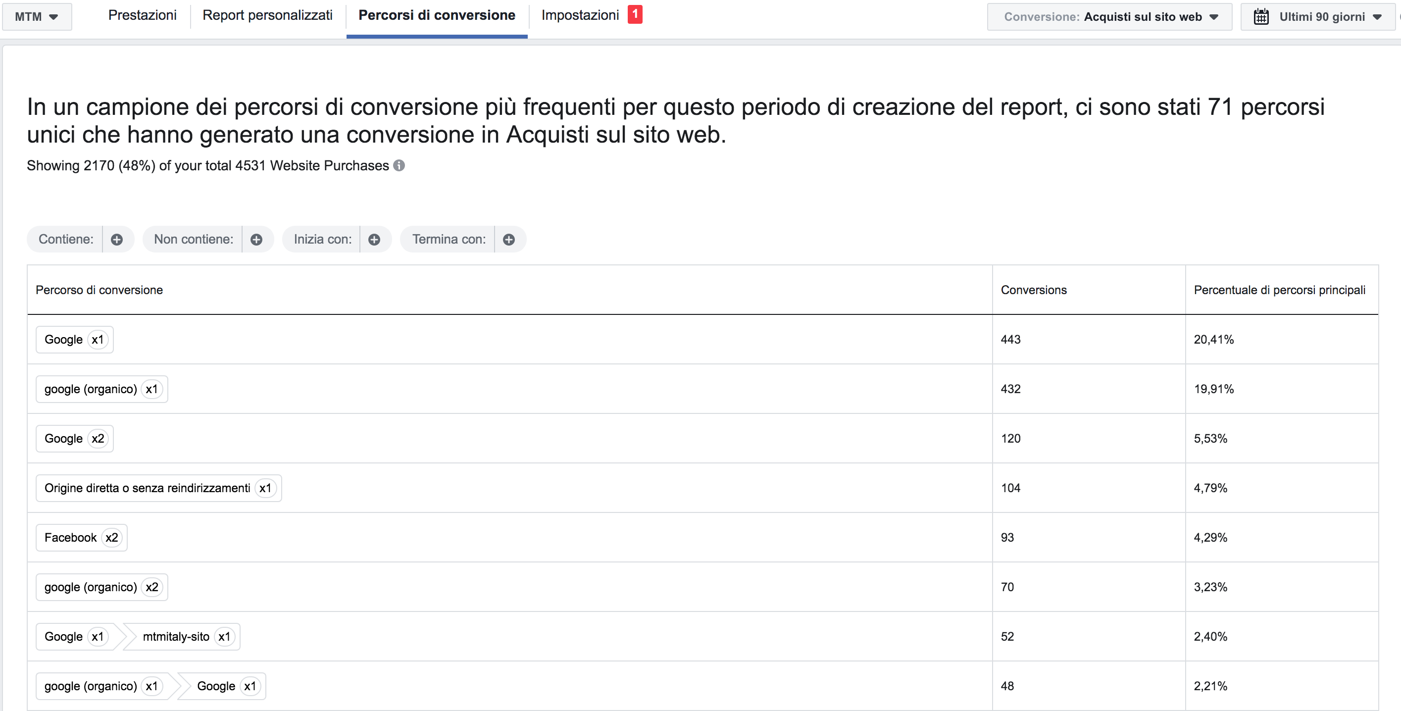 percorsi conversione facebook attribution