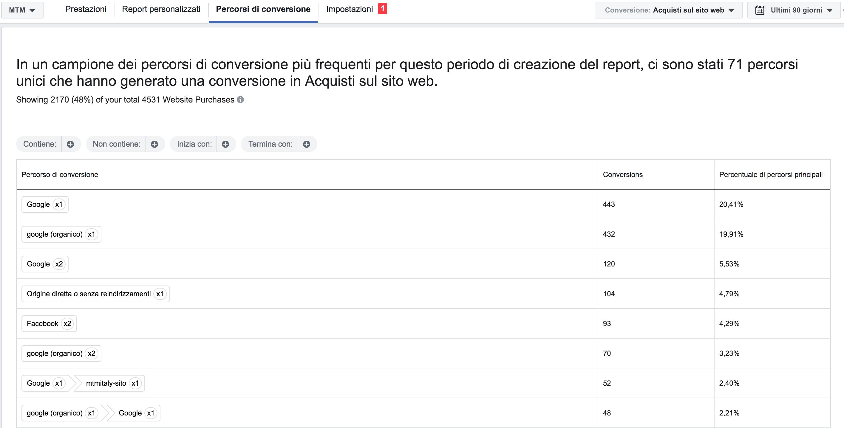 percorsi conversione facebook attribution