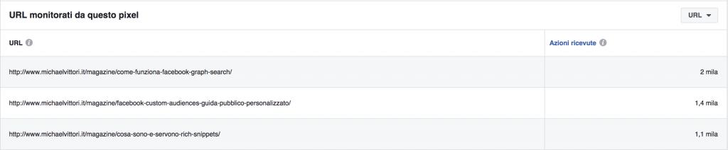 monitoraggio url pixel facebook
